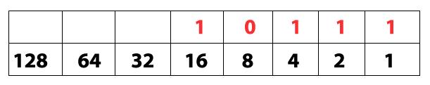 binary_10111